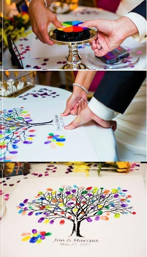 DIY gastenboek met vingerafdrukken